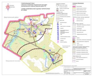 Схема компл оценки территории